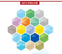 ИДОиПК КГПУ им. В.П. Астафьева запускает программу переподготовки «Проектировщик образовательных сред»
